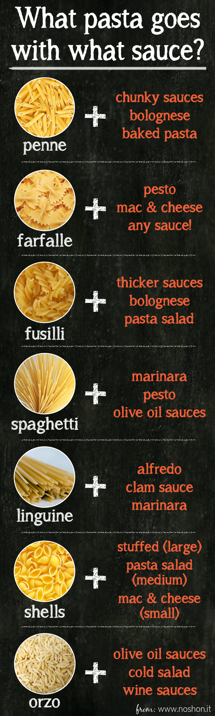 Good Question: What Pasta Sauces Go With What Sauces? | Blog ...