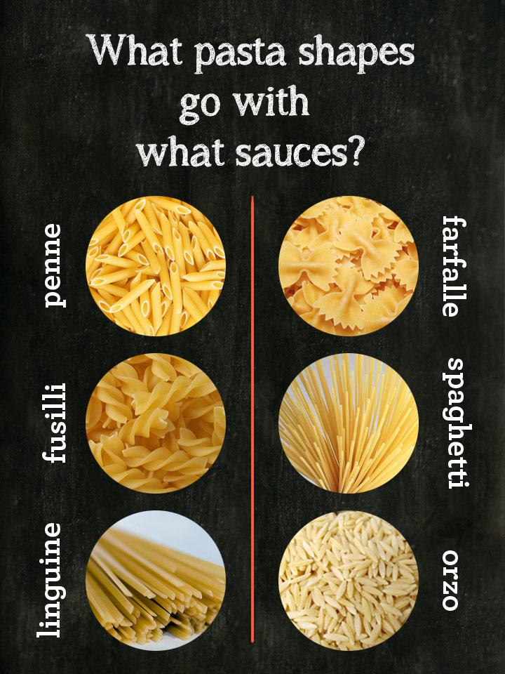 Good Question What Pasta Sauces Go With What Sauces Blog Noshon It