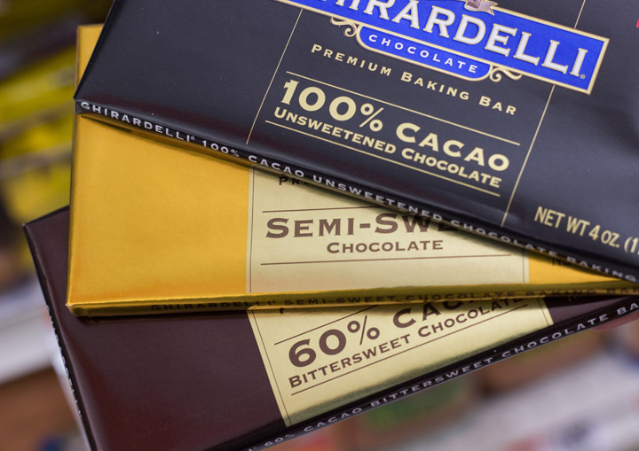 What do chocolate cacao percentages mean?